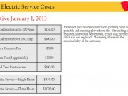 2013 New Electric Service Costs