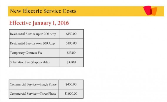 2016 New Electric Service Costs
