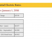 2016 Residential Electric Rates