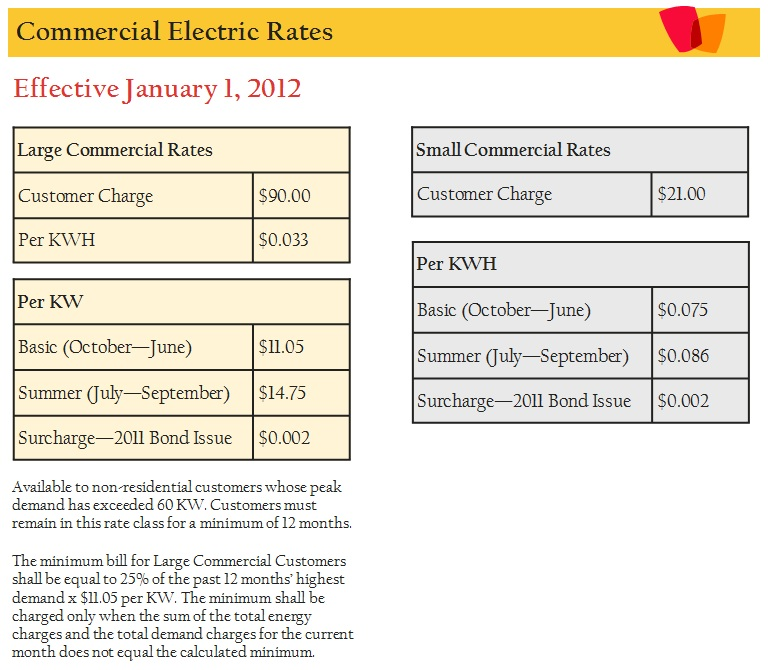 Commercial Electric Rates « Brookings Municipal Utilities