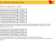 New Electric Service Costs